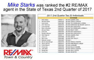 Fredericksburg TX Realtor Ranks #2 in Texas